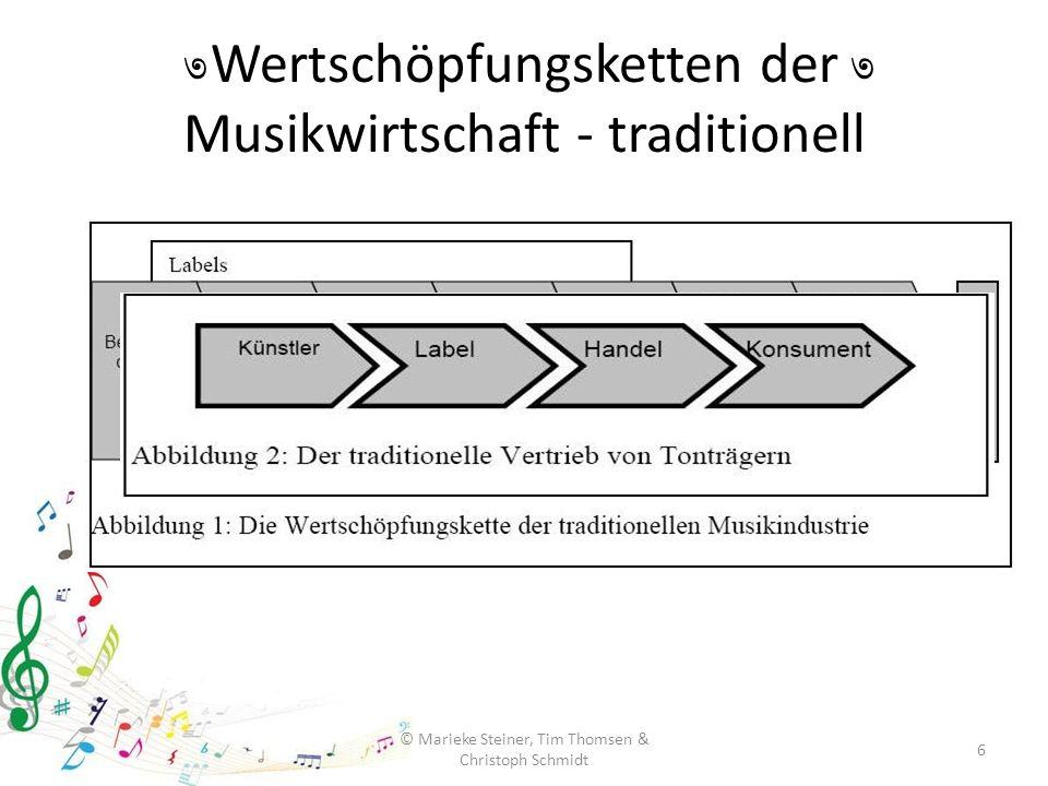 Wertschöpfungsketten der Musikwirtschaft - traditionell 6 © Marieke Steiner, Tim Thomsen & Christoph Schmidt ৩৩