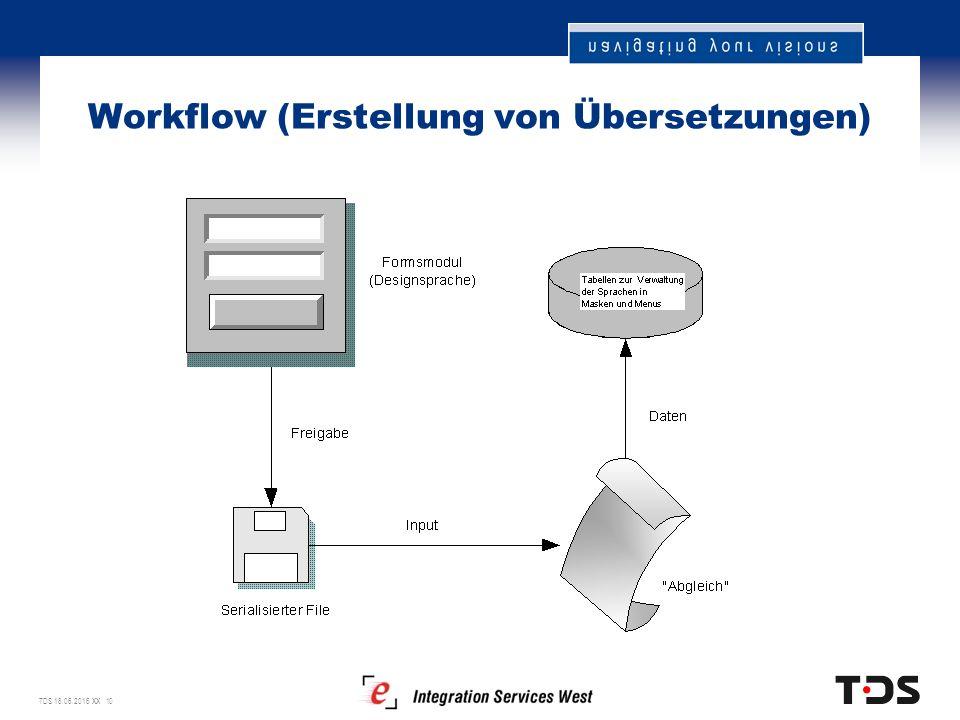 TDS 18.06.2016 XX 10 Workflow (Erstellung von Übersetzungen)