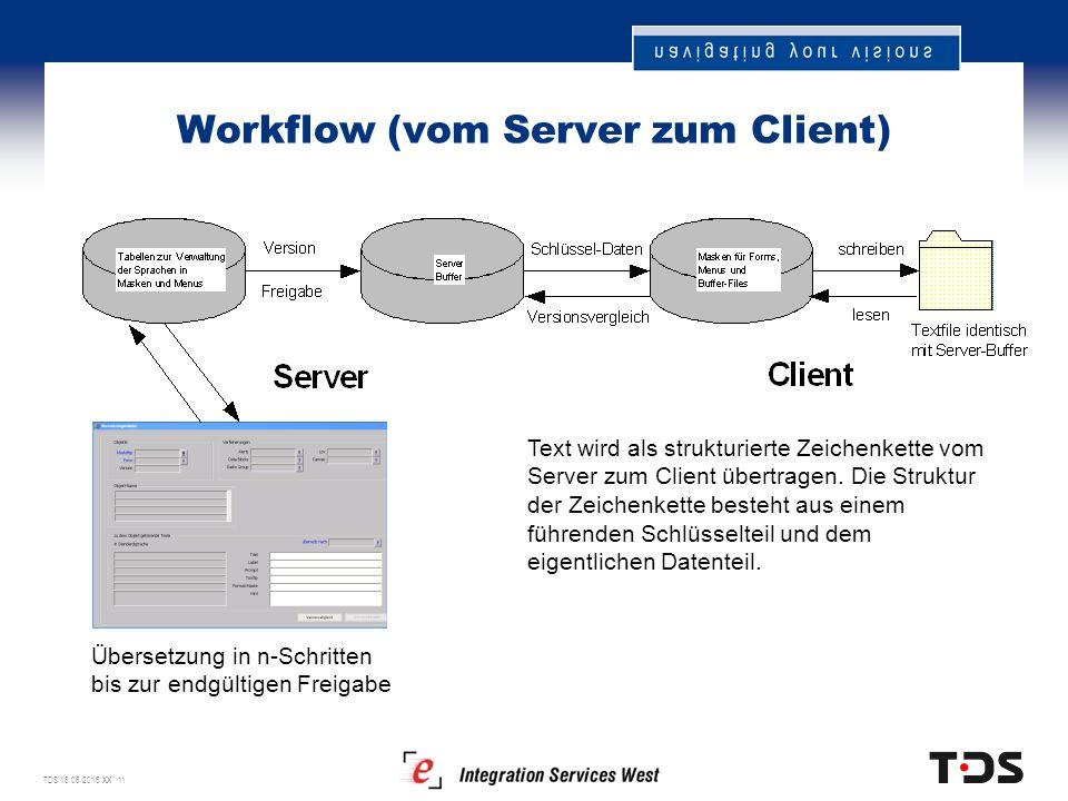 TDS 18.06.2016 XX 11 Workflow (vom Server zum Client) Text wird als strukturierte Zeichenkette vom Server zum Client übertragen.