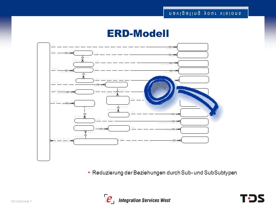 TDS 18.06.2016 XX 7 ERD-Modell Reduzierung der Beziehungen durch Sub- und SubSubtypen