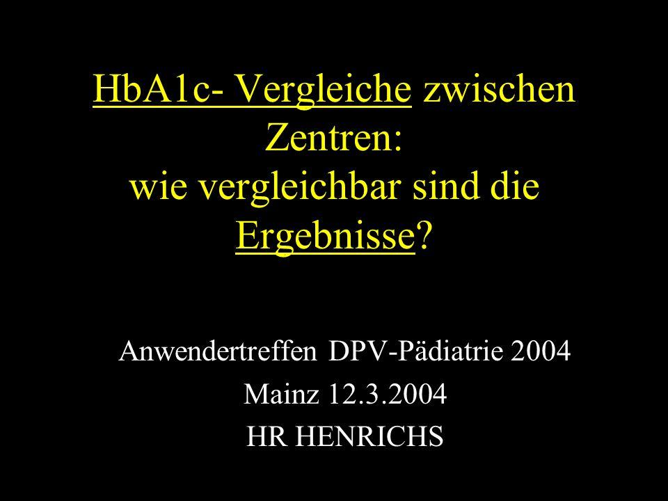 HbA1c- Vergleiche zwischen Zentren: wie vergleichbar sind die Ergebnisse.