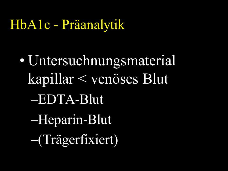 HbA1c - Präanalytik Untersuchnungsmaterial kapillar < venöses Blut –EDTA-Blut –Heparin-Blut –(Trägerfixiert)