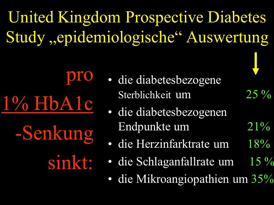 """United Kingdom Prospective Diabetes Study """"epidemiologische Auswertung pro 1% HbA1c -Senkung sinkt: die diabetesbezogene Sterblichkeit um 25 % die diabetesbezogenen Endpunkte um 21% die Herzinfarktrate um 18% die Schlaganfallrate um 15 % die Mikroangiopathien um 35%"""