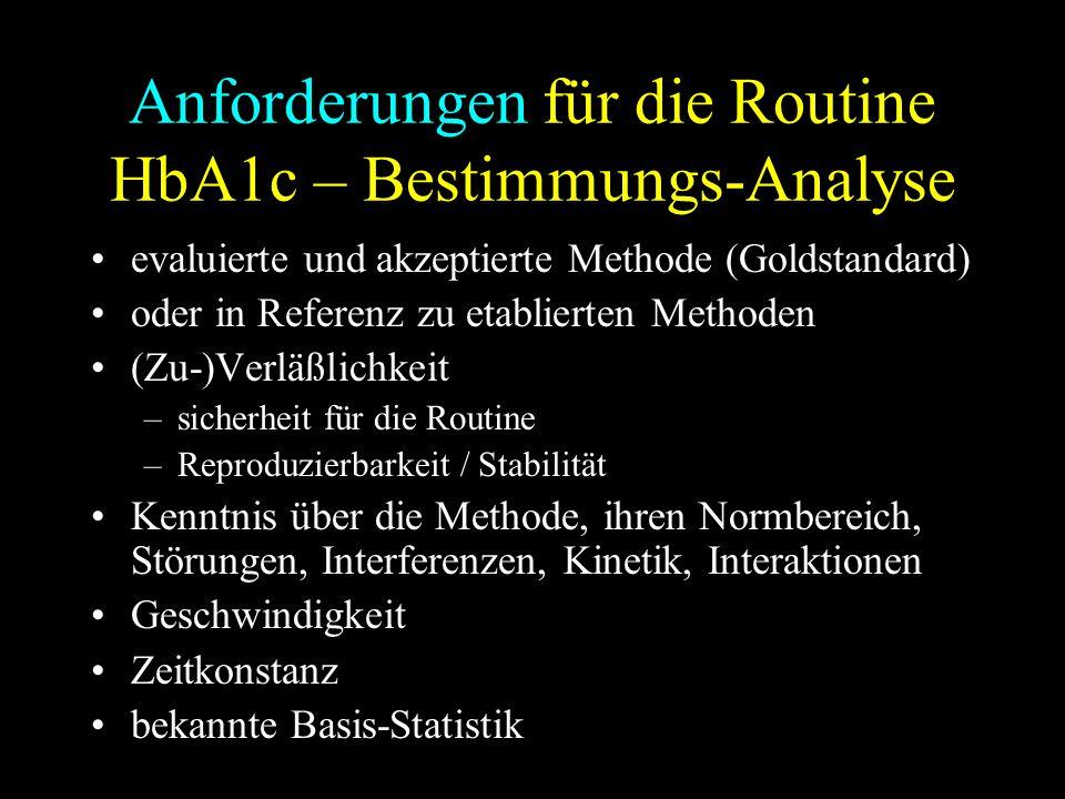 Anforderungen für die Routine HbA1c – Bestimmungs-Analyse evaluierte und akzeptierte Methode (Goldstandard) oder in Referenz zu etablierten Methoden (Zu-)Verläßlichkeit –sicherheit für die Routine –Reproduzierbarkeit / Stabilität Kenntnis über die Methode, ihren Normbereich, Störungen, Interferenzen, Kinetik, Interaktionen Geschwindigkeit Zeitkonstanz bekannte Basis-Statistik