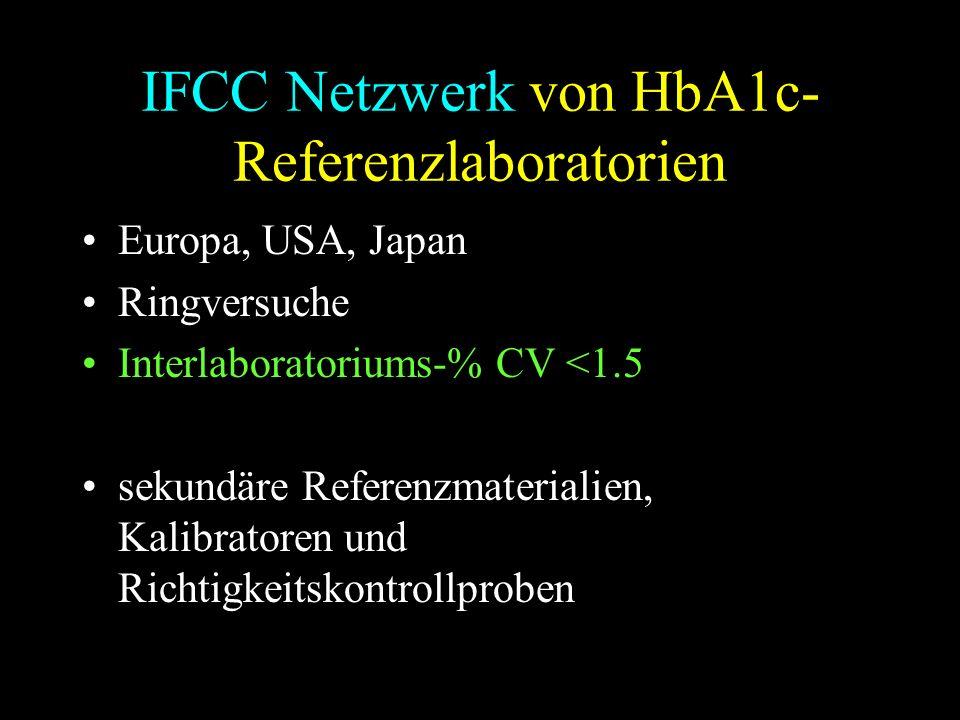 IFCC Netzwerk von HbA1c- Referenzlaboratorien Europa, USA, Japan Ringversuche Interlaboratoriums-% CV <1.5 sekundäre Referenzmaterialien, Kalibratoren und Richtigkeitskontrollproben