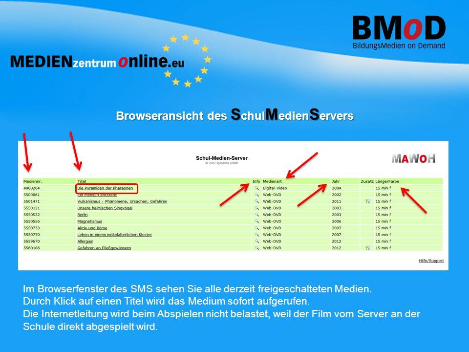 Browseransicht des S chul M edien S ervers Im Browserfenster des SMS sehen Sie alle derzeit freigeschalteten Medien. Durch Klick auf einen Titel wird