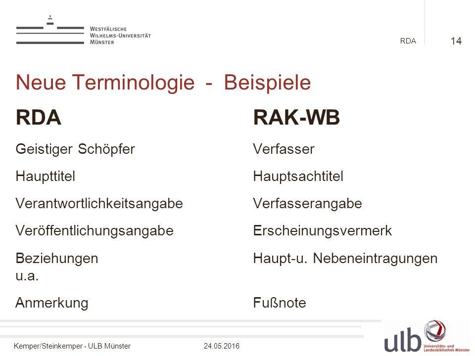 Kemper/Steinkemper - ULB Münster24.05.2016 RDA Neue Terminologie - Beispiele RDARAK-WB Geistiger SchöpferVerfasser HaupttitelHauptsachtitel VerantwortlichkeitsangabeVerfasserangabe VeröffentlichungsangabeErscheinungsvermerk BeziehungenHaupt-u.