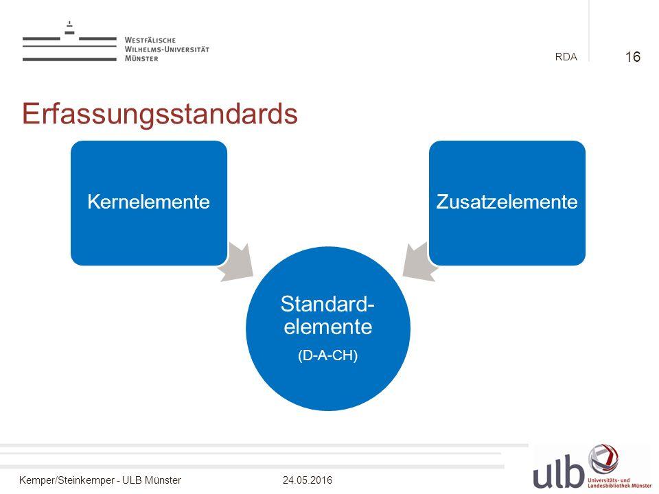 Kemper/Steinkemper - ULB Münster24.05.2016 RDA Erfassungsstandards Standard- elemente (D-A-CH) KernelementeZusatzelemente 16