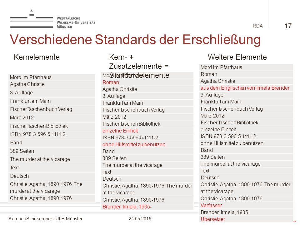 Kemper/Steinkemper - ULB Münster24.05.2016 RDA Verschiedene Standards der Erschließung Mord im Pfarrhaus Roman Agatha Christie 3.