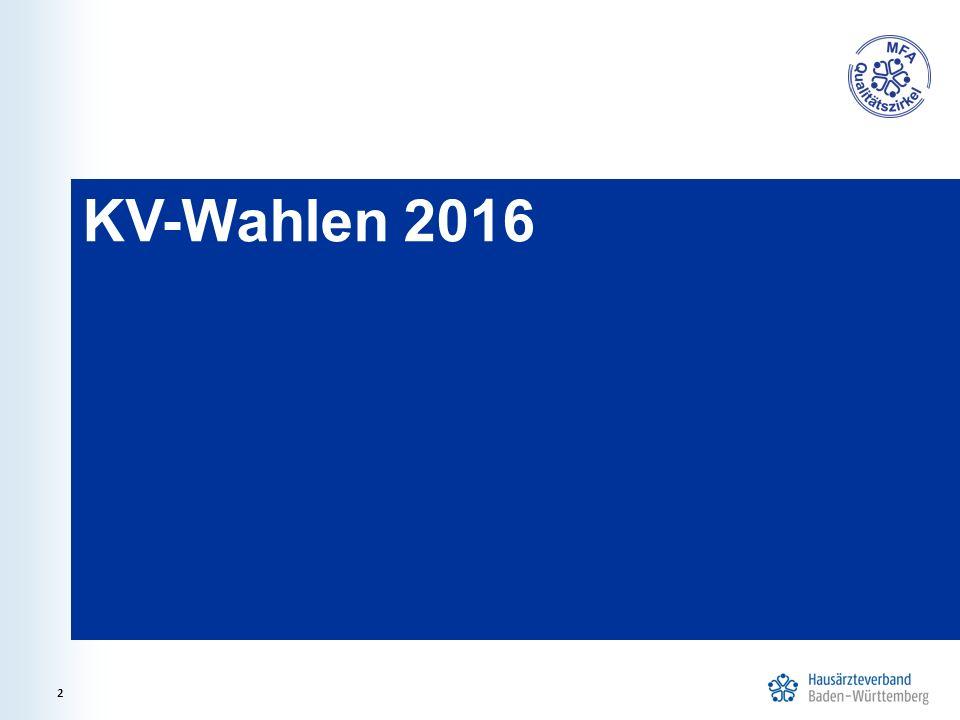 3 Wahlen  zur Vertreterversammlung und  zu den Bezirksbeiräten der Kassenärztlichen Vereinigung (KV) Hausärztliche Praxen brauchen wieder eine starke hausärztliche Vertretung in der KV.