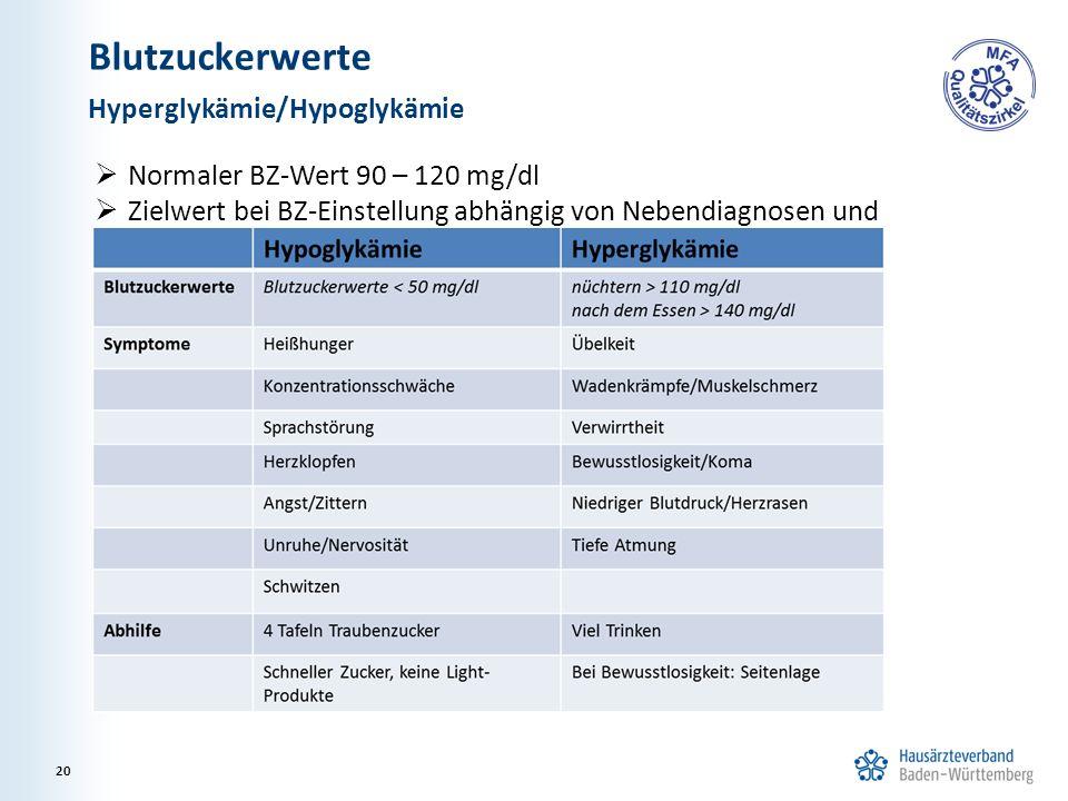 Blutzuckerwerte Hyperglykämie/Hypoglykämie 20  Normaler BZ-Wert 90 – 120 mg/dl  Zielwert bei BZ-Einstellung abhängig von Nebendiagnosen und biologischem Alter