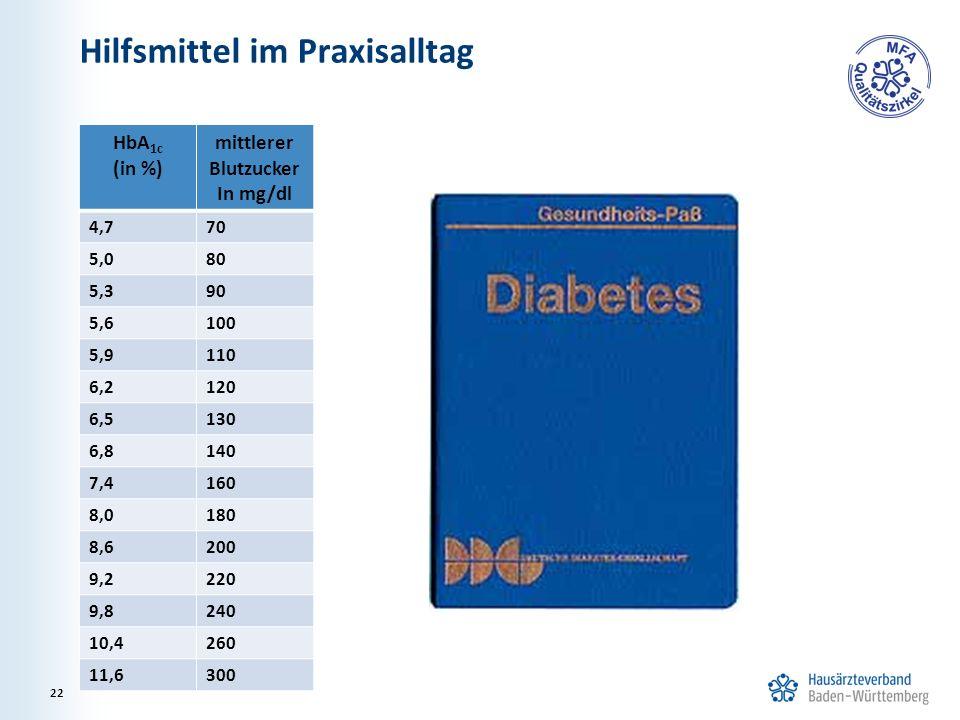Hilfsmittel im Praxisalltag 22 HbA 1c (in %) mittlerer Blutzucker In mg/dl 4,770 5,080 5,390 5,6100 5,9110 6,2120 6,5130 6,8140 7,4160 8,0180 8,6200 9,2220 9,8240 10,4260 11,6300
