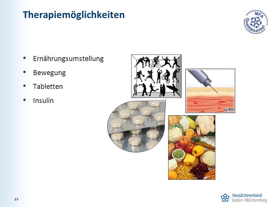Therapiemöglichkeiten Ernährungsumstellung Bewegung Tabletten Insulin 23