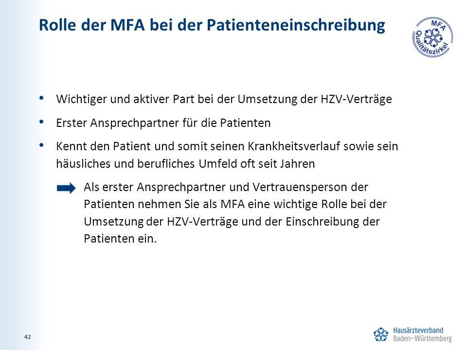 Rolle der MFA bei der Patienteneinschreibung Wichtiger und aktiver Part bei der Umsetzung der HZV-Verträge Erster Ansprechpartner für die Patienten Kennt den Patient und somit seinen Krankheitsverlauf sowie sein häusliches und berufliches Umfeld oft seit Jahren Als erster Ansprechpartner und Vertrauensperson der Patienten nehmen Sie als MFA eine wichtige Rolle bei der Umsetzung der HZV-Verträge und der Einschreibung der Patienten ein.