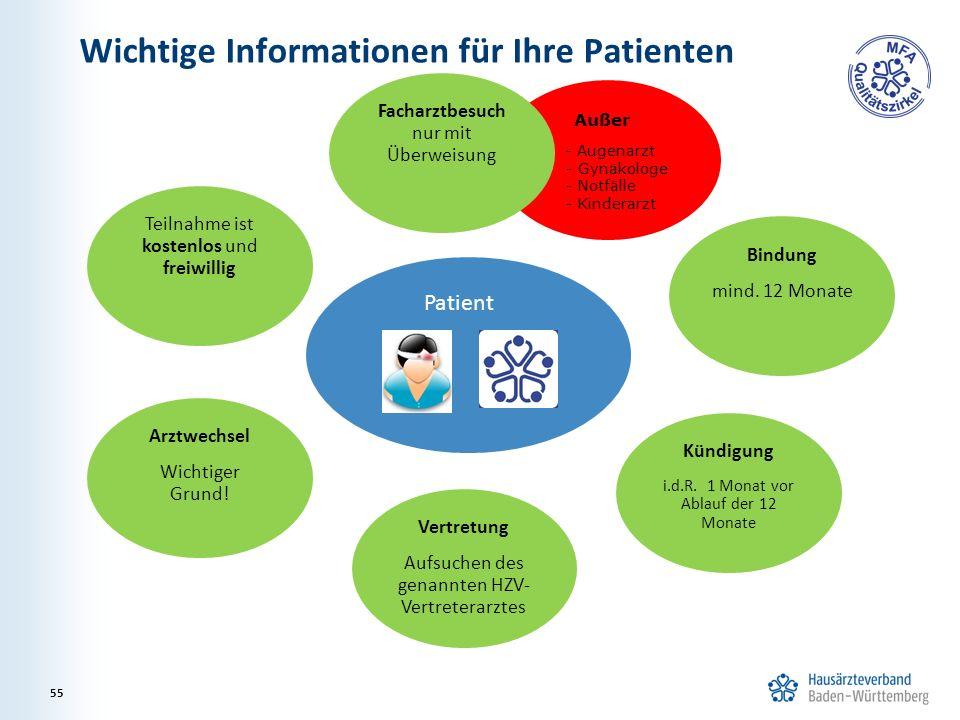 Patient Teilnahme ist kostenlos und freiwillig Bindung mind.