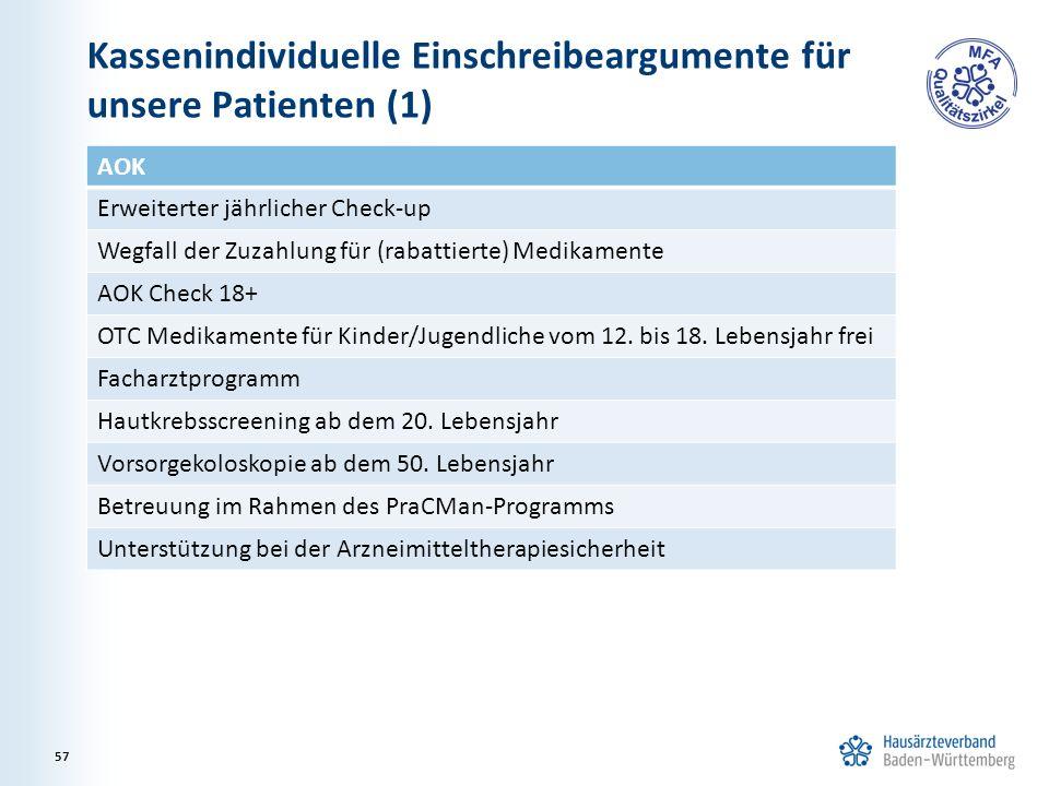 Kassenindividuelle Einschreibeargumente für unsere Patienten (1) AOK Erweiterter jährlicher Check-up Wegfall der Zuzahlung für (rabattierte) Medikamente AOK Check 18+ OTC Medikamente für Kinder/Jugendliche vom 12.