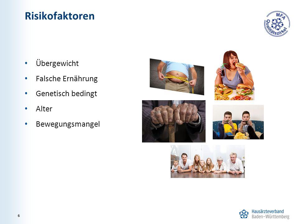 Risikofaktoren Übergewicht Falsche Ernährung Genetisch bedingt Alter Bewegungsmangel 6