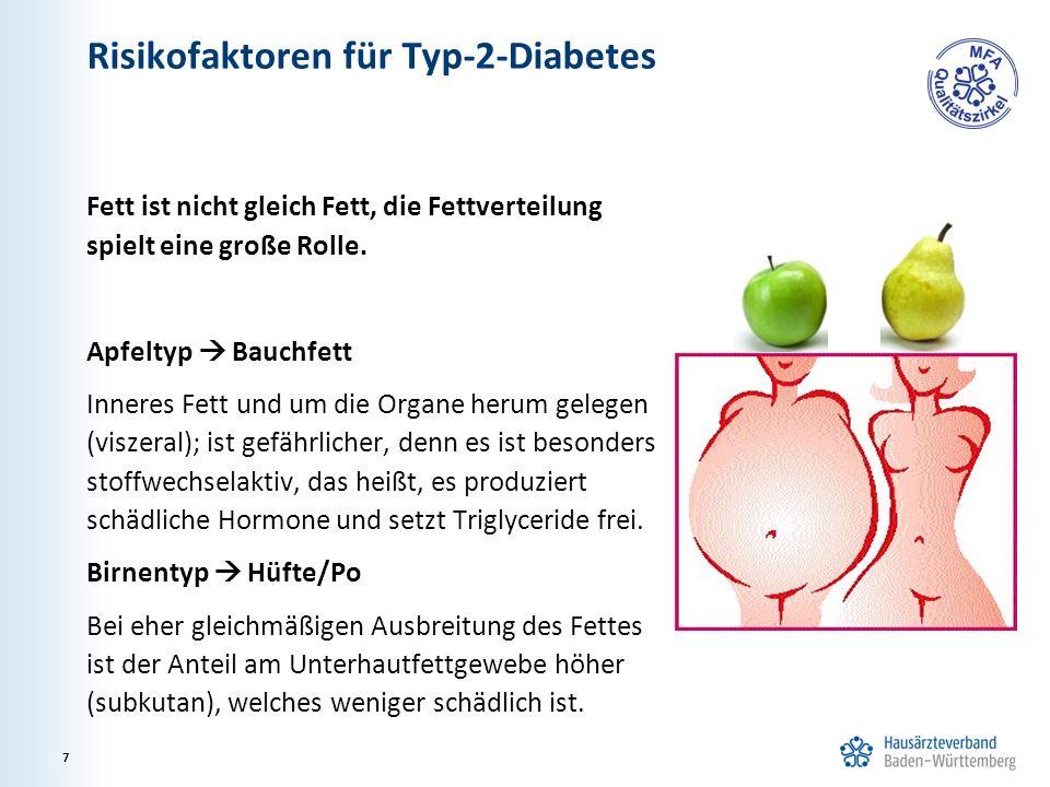 Übersicht verschiedener Insulinarten NPH-Insulin: der Verzögerungseffekt wird durch Bindung der Insulinmoleküle an den basischen Eiweißkörper Protamin (neutrales Protamin Hagedorn = NPH) erreicht.