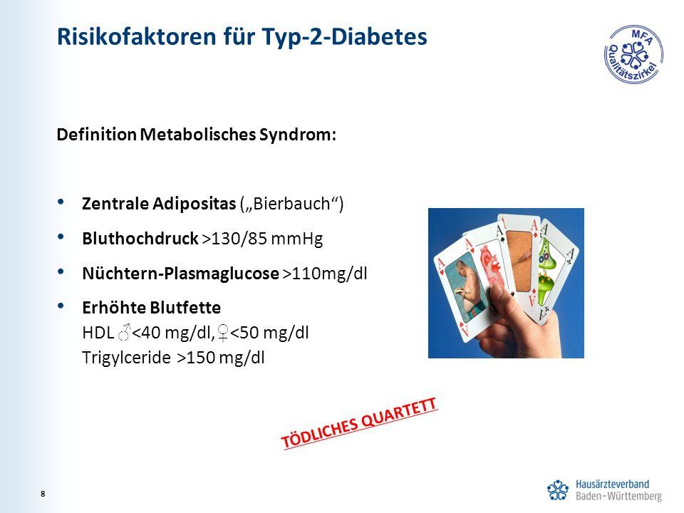"""Risikofaktoren für Typ-2-Diabetes Definition Metabolisches Syndrom: Zentrale Adipositas (""""Bierbauch ) Bluthochdruck >130/85 mmHg Nüchtern-Plasmaglucose >110mg/dl Erhöhte Blutfette HDL ♂ 150 mg/dl 8 TÖDLICHES QUARTETT"""