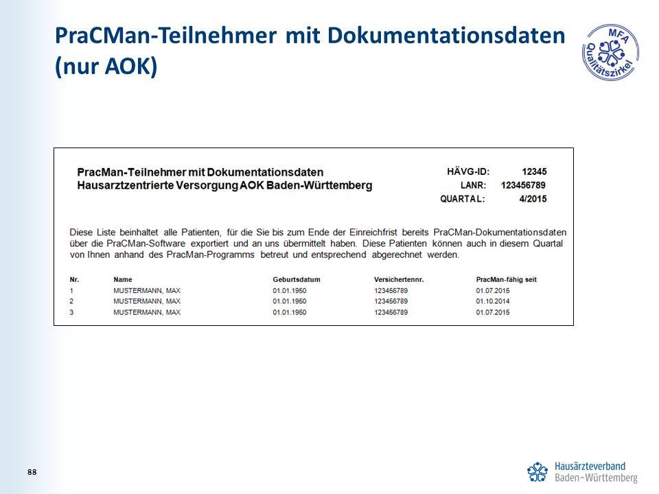 PraCMan-Teilnehmer mit Dokumentationsdaten (nur AOK) 88