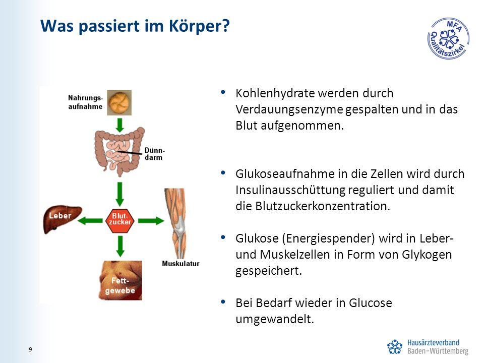 Agenda 1.Rolle der MFA bei der Patienteneinschreibung 2.