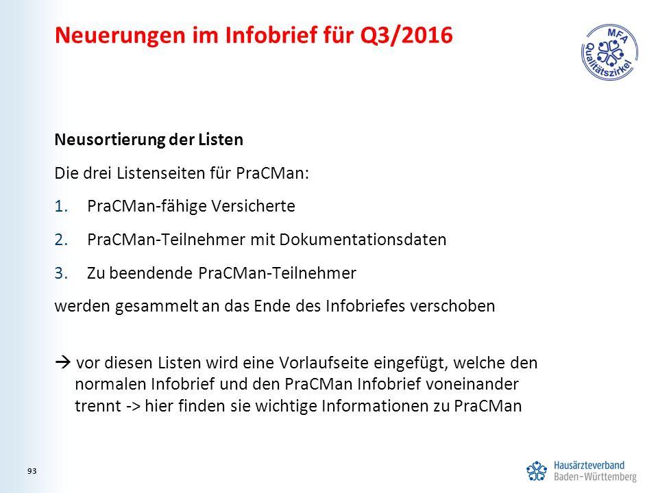 Neuerungen im Infobrief für Q3/2016 Neusortierung der Listen Die drei Listenseiten für PraCMan: 1.PraCMan-fähige Versicherte 2.PraCMan-Teilnehmer mit Dokumentationsdaten 3.Zu beendende PraCMan-Teilnehmer werden gesammelt an das Ende des Infobriefes verschoben  vor diesen Listen wird eine Vorlaufseite eingefügt, welche den normalen Infobrief und den PraCMan Infobrief voneinander trennt -> hier finden sie wichtige Informationen zu PraCMan 93