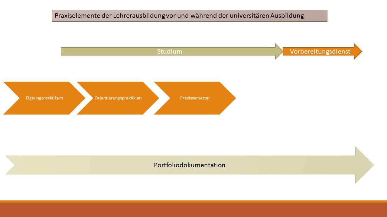 StudiumVorbereitungsdienst Eignungspraktikum Orientierungspraktikum Praxissemester Portfoliodokumentation Praxiselemente der Lehrerausbildung vor und während der universitären Ausbildung