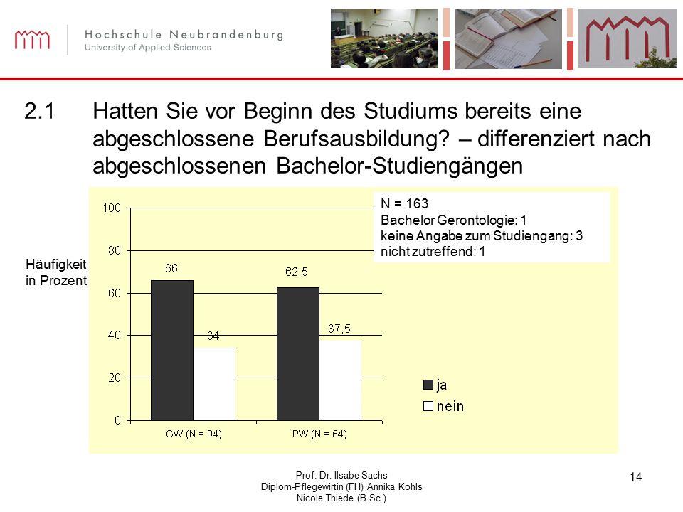 Prof. Dr. Ilsabe Sachs Diplom-Pflegewirtin (FH) Annika Kohls Nicole Thiede (B.Sc.) 14 2.1Hatten Sie vor Beginn des Studiums bereits eine abgeschlossen