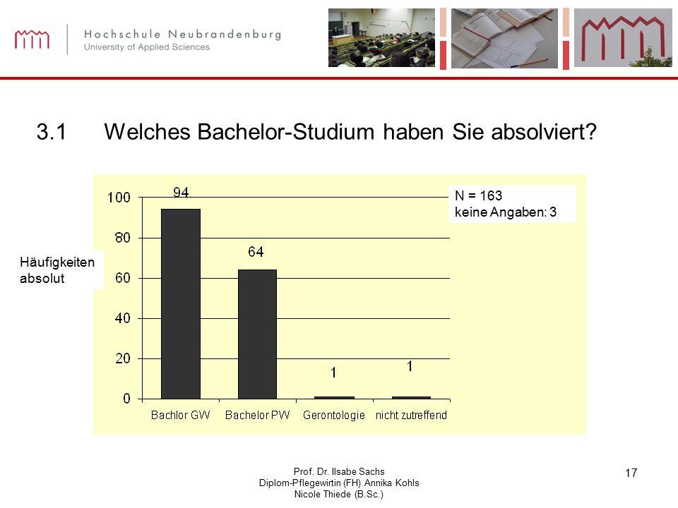 Prof. Dr. Ilsabe Sachs Diplom-Pflegewirtin (FH) Annika Kohls Nicole Thiede (B.Sc.) 17 3.1Welches Bachelor-Studium haben Sie absolviert? Häufigkeiten a