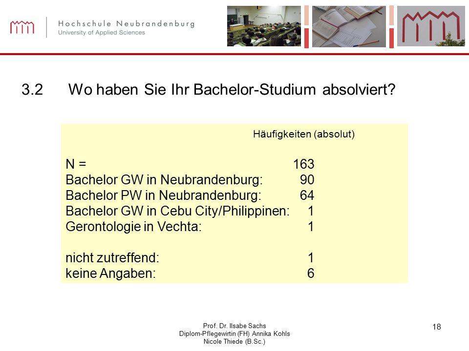 Prof. Dr. Ilsabe Sachs Diplom-Pflegewirtin (FH) Annika Kohls Nicole Thiede (B.Sc.) 18 3.2Wo haben Sie Ihr Bachelor-Studium absolviert? Häufigkeiten (a