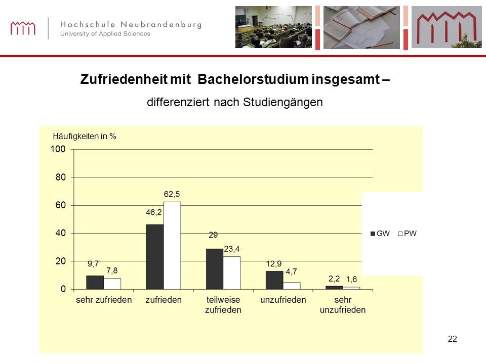 22 Häufigkeiten in % Zufriedenheit mit Bachelorstudium insgesamt – differenziert nach Studiengängen