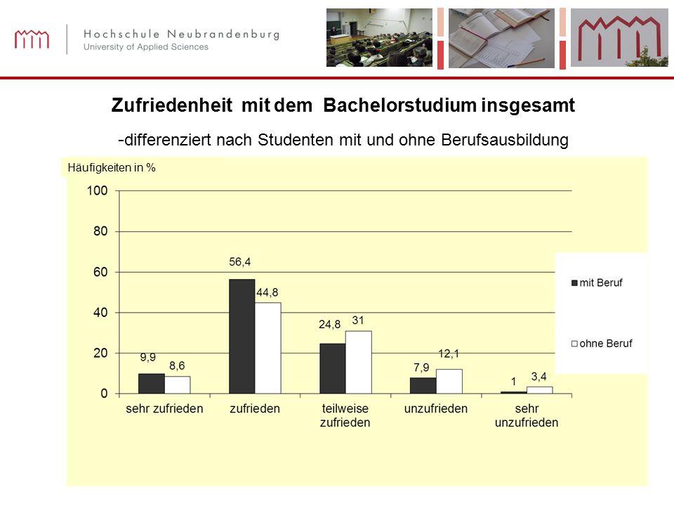 23 Häufigkeiten in % Zufriedenheit mit dem Bachelorstudium insgesamt - differenziert nach Studenten mit und ohne Berufsausbildung
