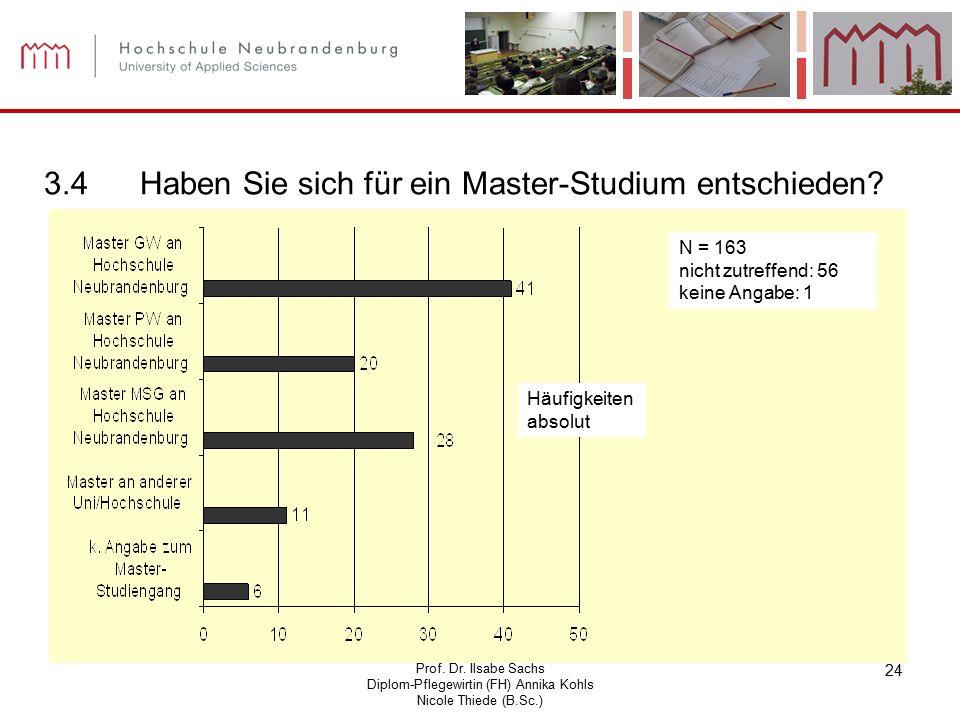 Prof. Dr. Ilsabe Sachs Diplom-Pflegewirtin (FH) Annika Kohls Nicole Thiede (B.Sc.) 24 3.4Haben Sie sich für ein Master-Studium entschieden? N = 163 ni