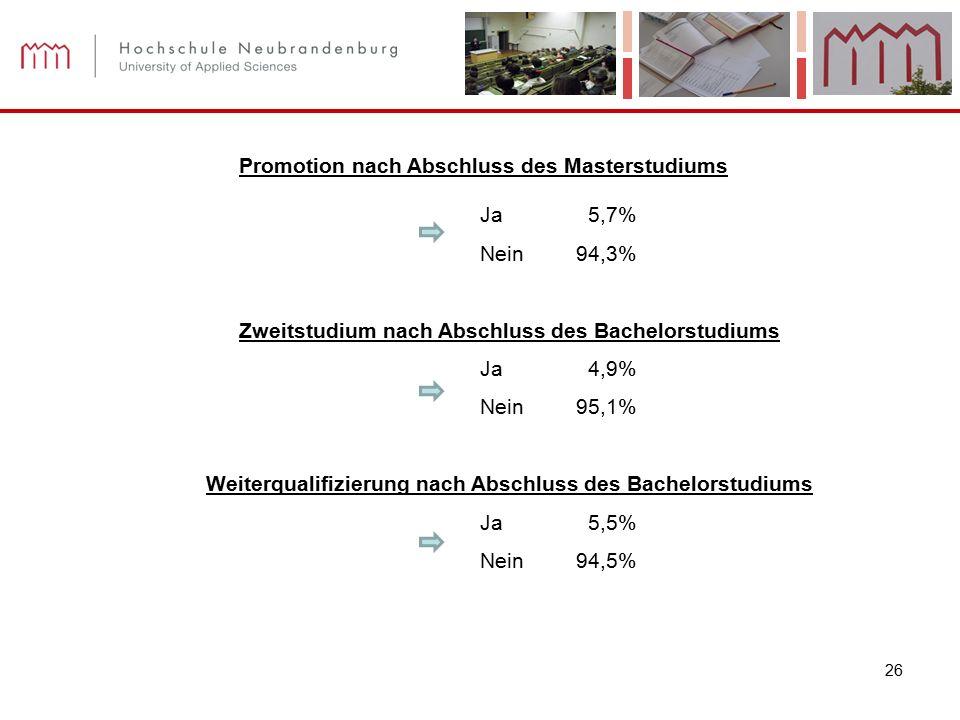 26 Promotion nach Abschluss des Masterstudiums Ja 5,7% Nein94,3% Zweitstudium nach Abschluss des Bachelorstudiums Ja 4,9% Nein95,1% Weiterqualifizierung nach Abschluss des Bachelorstudiums Ja 5,5% Nein94,5%