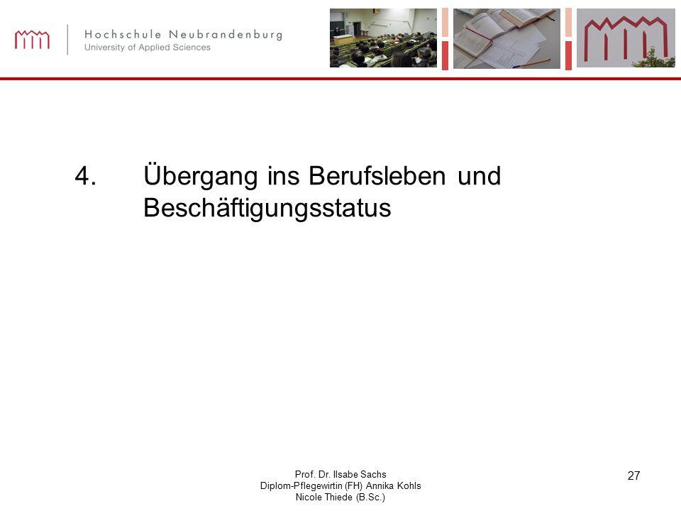Prof. Dr. Ilsabe Sachs Diplom-Pflegewirtin (FH) Annika Kohls Nicole Thiede (B.Sc.) 27 4.Übergang ins Berufsleben und Beschäftigungsstatus