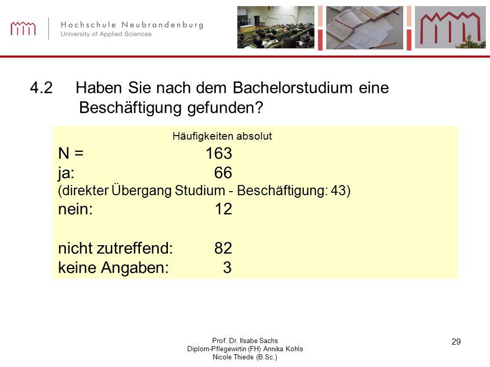 Prof. Dr. Ilsabe Sachs Diplom-Pflegewirtin (FH) Annika Kohls Nicole Thiede (B.Sc.) 29 4.2 Haben Sie nach dem Bachelorstudium eine Beschäftigung gefund