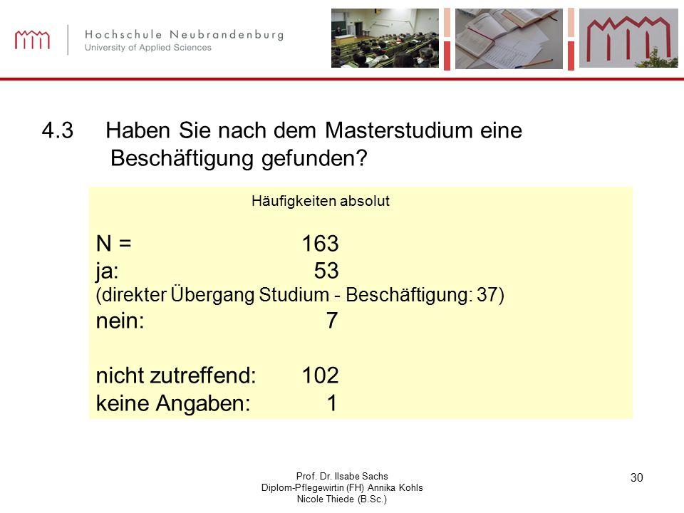 Prof. Dr. Ilsabe Sachs Diplom-Pflegewirtin (FH) Annika Kohls Nicole Thiede (B.Sc.) 30 4.3 Haben Sie nach dem Masterstudium eine Beschäftigung gefunden
