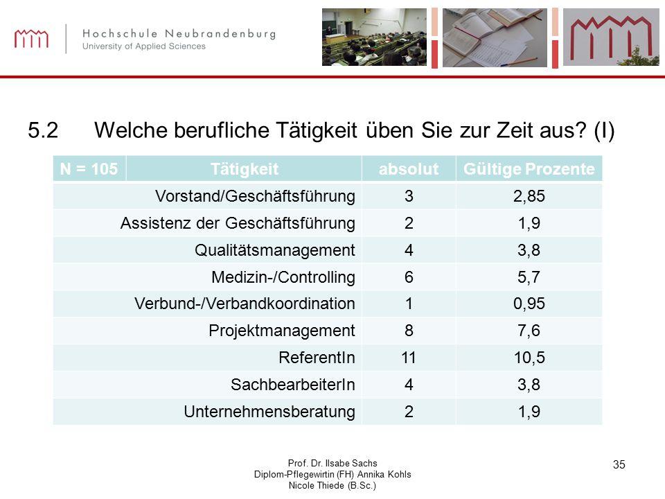 Prof. Dr. Ilsabe Sachs Diplom-Pflegewirtin (FH) Annika Kohls Nicole Thiede (B.Sc.) 35 5.2Welche berufliche Tätigkeit üben Sie zur Zeit aus? (I) N = 10