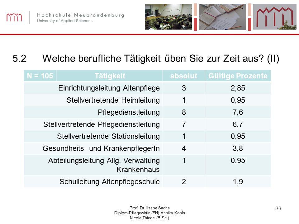Prof. Dr. Ilsabe Sachs Diplom-Pflegewirtin (FH) Annika Kohls Nicole Thiede (B.Sc.) 36 5.2Welche berufliche Tätigkeit üben Sie zur Zeit aus? (II) N = 1