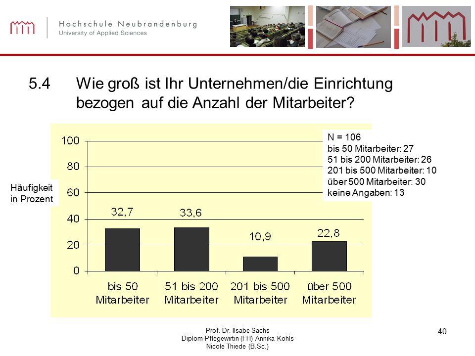 Prof. Dr. Ilsabe Sachs Diplom-Pflegewirtin (FH) Annika Kohls Nicole Thiede (B.Sc.) 40 5.4Wie groß ist Ihr Unternehmen/die Einrichtung bezogen auf die