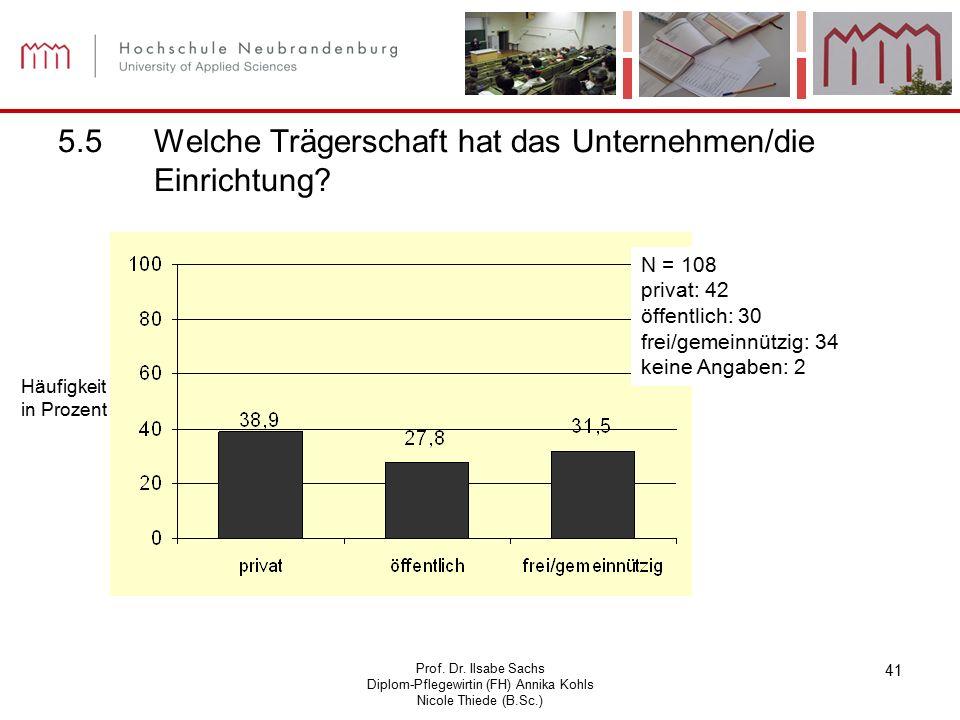 Prof. Dr. Ilsabe Sachs Diplom-Pflegewirtin (FH) Annika Kohls Nicole Thiede (B.Sc.) 41 5.5Welche Trägerschaft hat das Unternehmen/die Einrichtung? Häuf