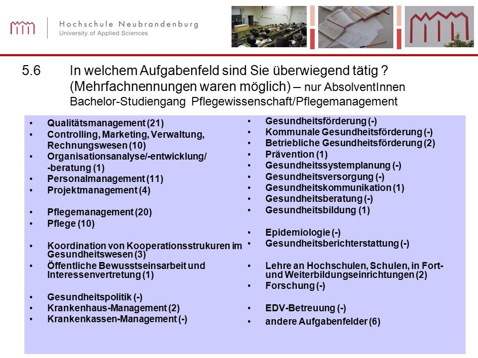 Prof. Dr. Ilsabe Sachs Diplom-Pflegewirtin (FH) Annika Kohls Nicole Thiede (B.Sc.) 44 5.6In welchem Aufgabenfeld sind Sie überwiegend tätig ? (Mehrfac