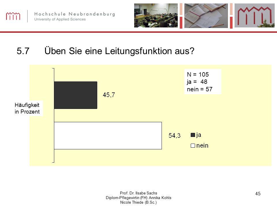 Prof. Dr. Ilsabe Sachs Diplom-Pflegewirtin (FH) Annika Kohls Nicole Thiede (B.Sc.) 45 5.7Üben Sie eine Leitungsfunktion aus? N = 105 ja = 48 nein = 57