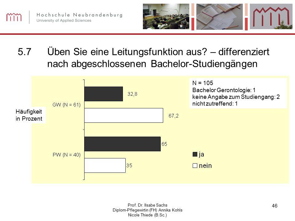 Prof. Dr. Ilsabe Sachs Diplom-Pflegewirtin (FH) Annika Kohls Nicole Thiede (B.Sc.) 46 5.7Üben Sie eine Leitungsfunktion aus? – differenziert nach abge