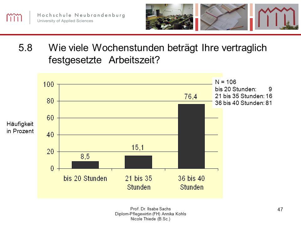 Prof. Dr. Ilsabe Sachs Diplom-Pflegewirtin (FH) Annika Kohls Nicole Thiede (B.Sc.) 47 5.8Wie viele Wochenstunden beträgt Ihre vertraglich festgesetzte