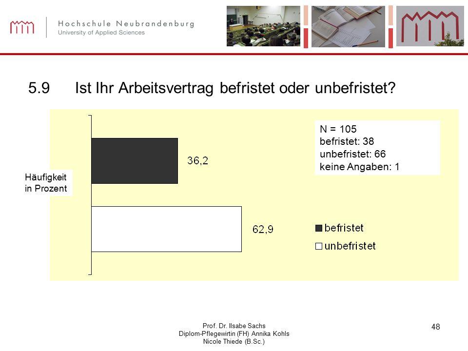 Prof. Dr. Ilsabe Sachs Diplom-Pflegewirtin (FH) Annika Kohls Nicole Thiede (B.Sc.) 48 Häufigkeit in Prozent 5.9Ist Ihr Arbeitsvertrag befristet oder u