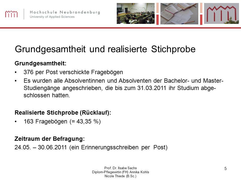 Prof. Dr. Ilsabe Sachs Diplom-Pflegewirtin (FH) Annika Kohls Nicole Thiede (B.Sc.) 5 Grundgesamtheit: 376 per Post verschickte Fragebögen Es wurden al