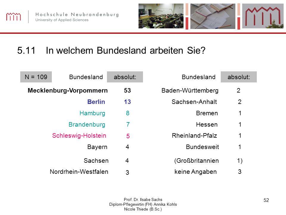 Prof. Dr. Ilsabe Sachs Diplom-Pflegewirtin (FH) Annika Kohls Nicole Thiede (B.Sc.) 52 5.11In welchem Bundesland arbeiten Sie? 1Hessen 8Hamburg1Bremen