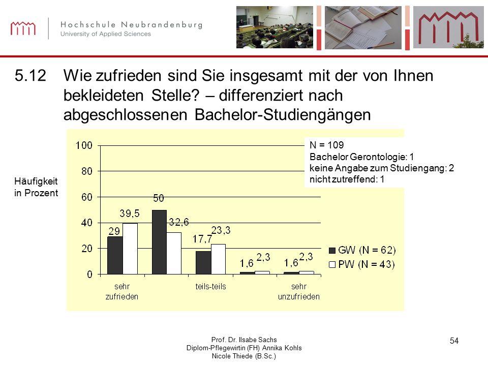 Prof. Dr. Ilsabe Sachs Diplom-Pflegewirtin (FH) Annika Kohls Nicole Thiede (B.Sc.) 54 5.12Wie zufrieden sind Sie insgesamt mit der von Ihnen bekleidet