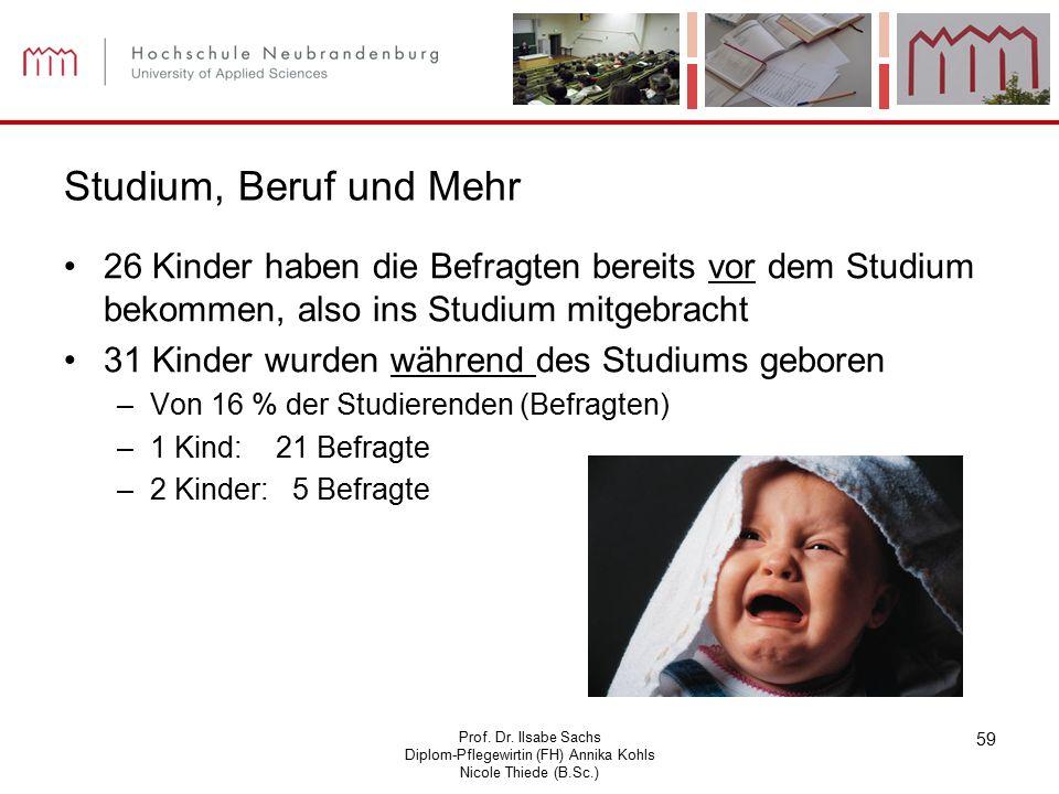 Prof. Dr. Ilsabe Sachs Diplom-Pflegewirtin (FH) Annika Kohls Nicole Thiede (B.Sc.) 59 Studium, Beruf und Mehr 26 Kinder haben die Befragten bereits vo